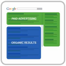 Pay Per Click (PPC) Campaign Management